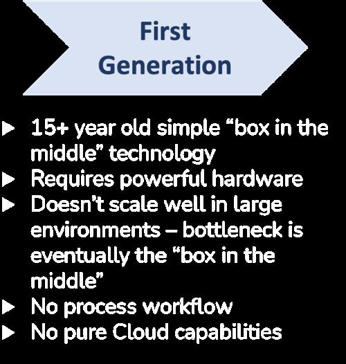 First Generation-1-1