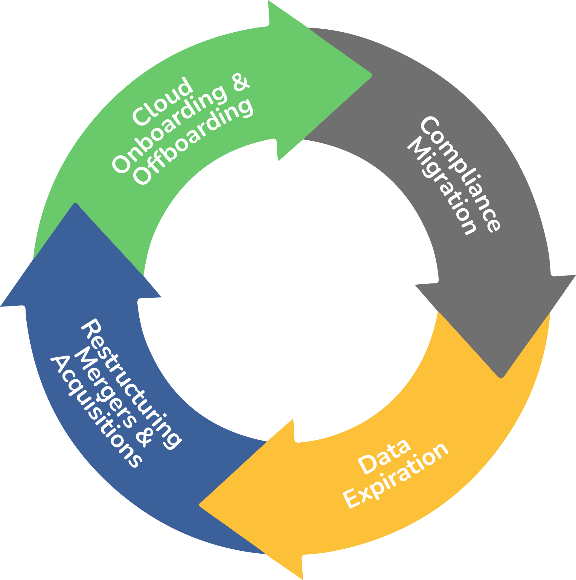 Empowering Digital Transformation Graphic   cloudficient