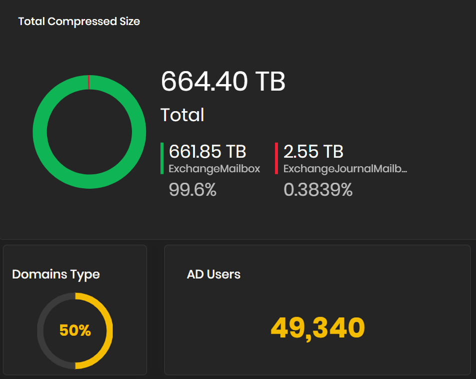 Total Compressed Size Data   Cloudficient